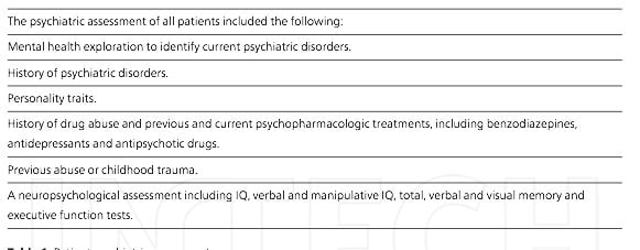 Patient psychiatric assessment